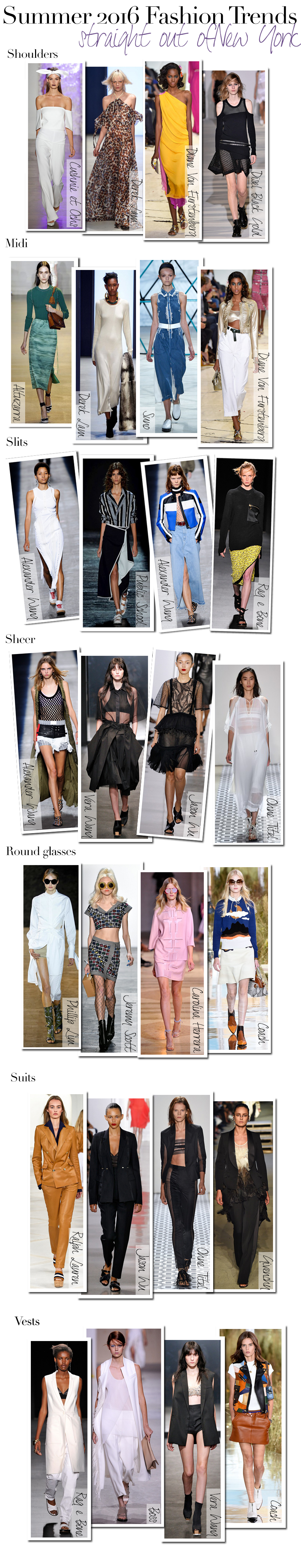 Summer 2016 fashion trends NYFW